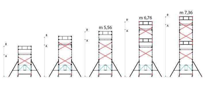 Trabattelli in alluminio ALPO JUNIOR 200 misure